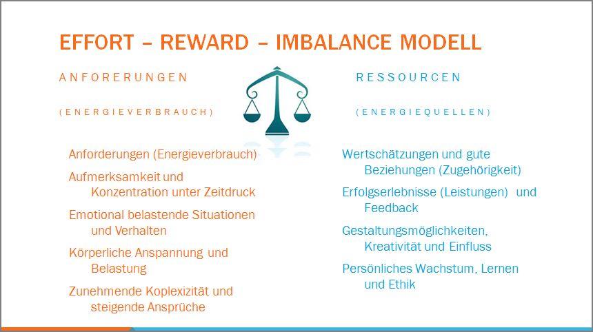 effort-reward-imbalance-modell